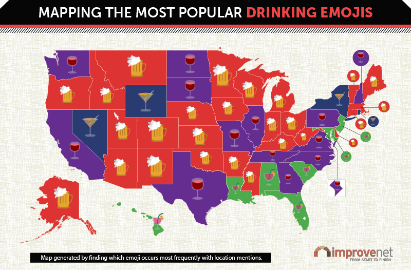 Mapping The Most Popular Emojis