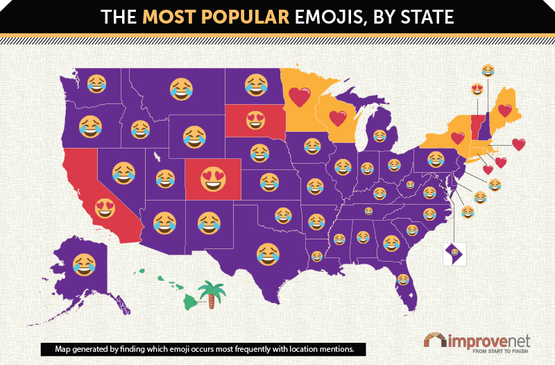 Most Popular Emoji By State