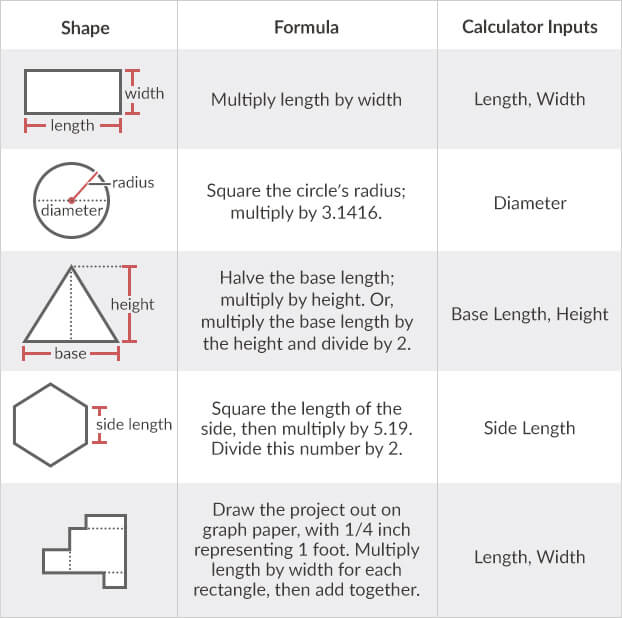 2017 Concrete Calculator Calculate Concrete In Cubic Yards